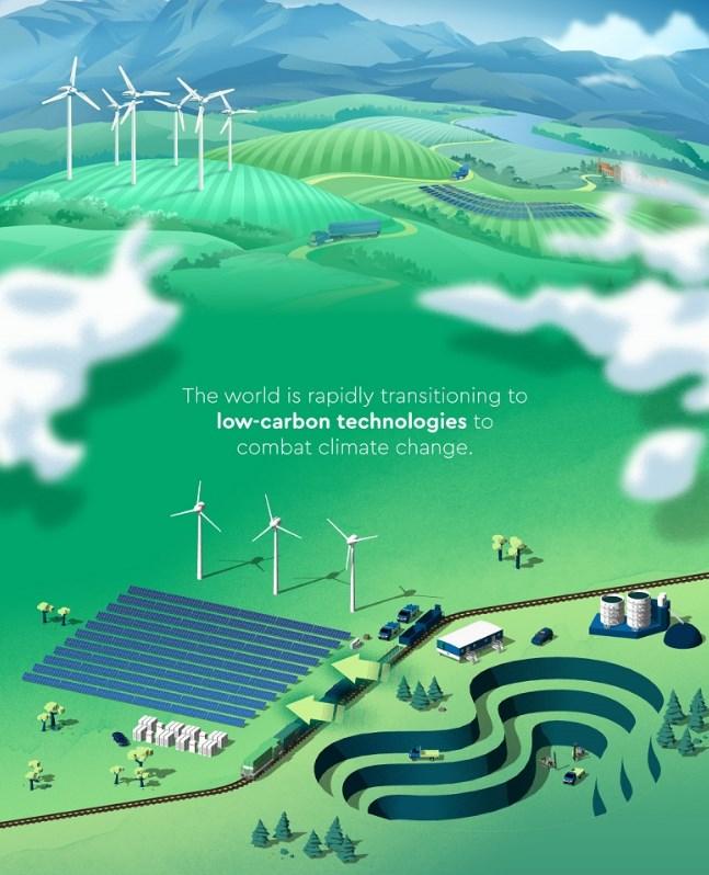 Всемирный банк окажет поддержку и климатосберегающих стратегий в добывающей промышленности с целью перехода к чистой энергетике